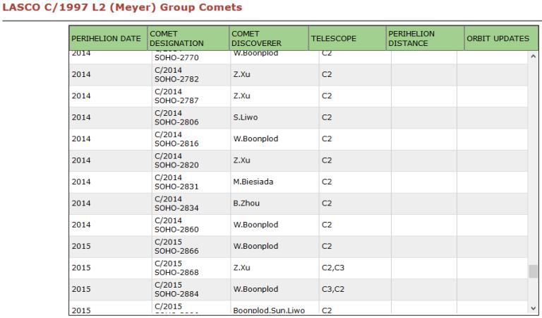 mb-meyer-list2014