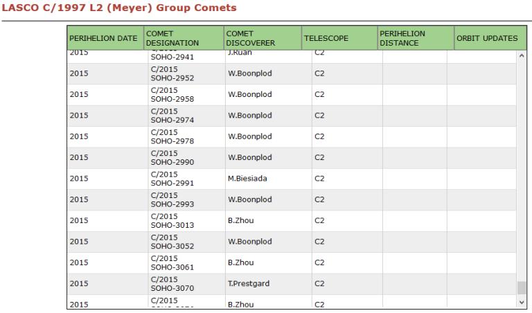 mb-meyer-list2015